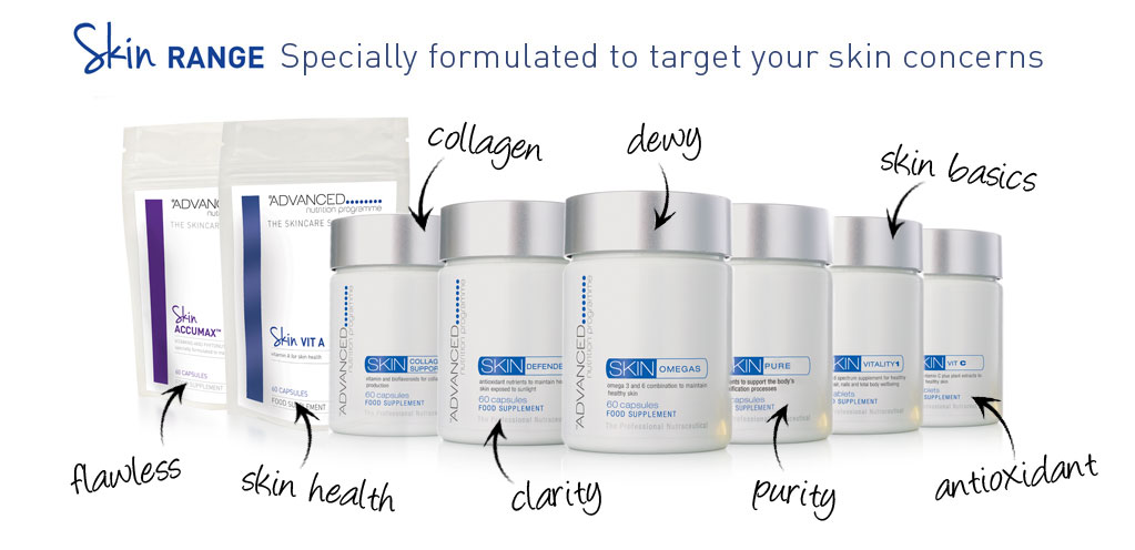 ANP Skin Range Supplements Image